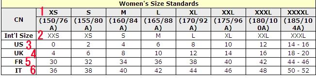 Правильный выбор размера кофты на Алиэкспресс