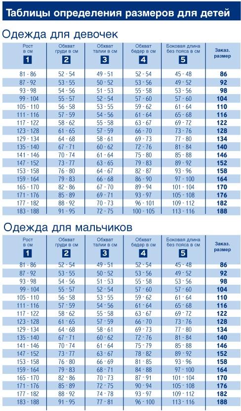 541465af4046 Размеры детской одежды на Алиэкспресс, как определить размер по таблице