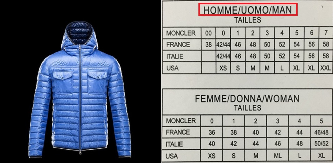 Как определить правильные размеры мужских курток