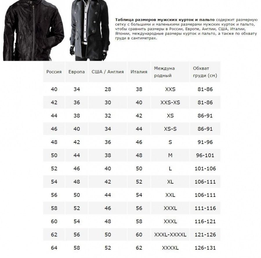 Как выбрать размер мужского пальто